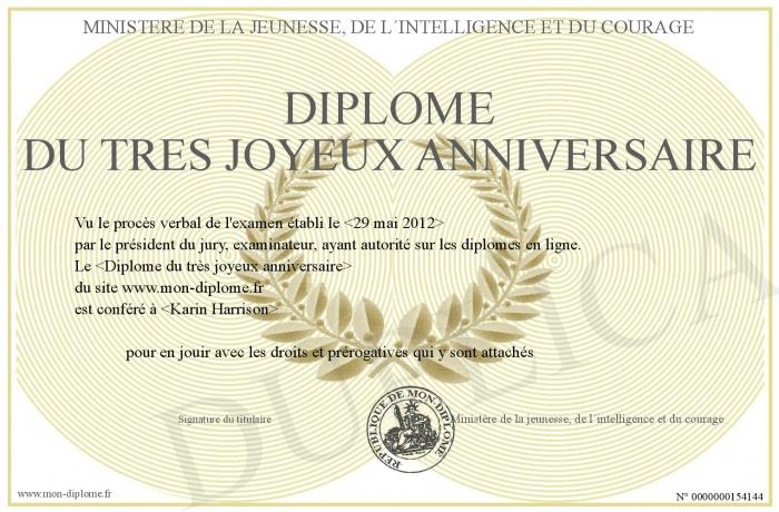 Diplome Du Tres Joyeux Anniversaire